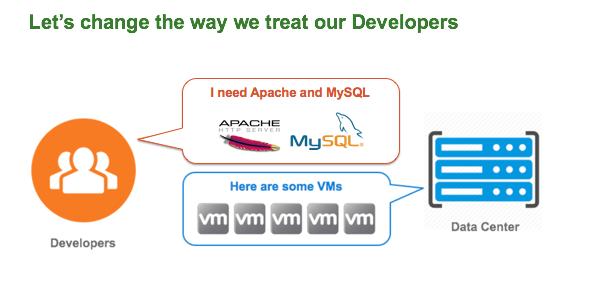 DevopsVMware
