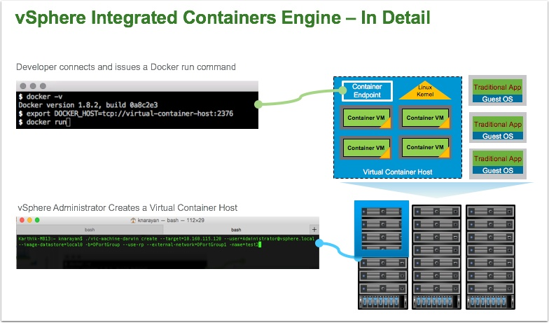 vSphere Integrated Containers 1 0 Quick Start Guide
