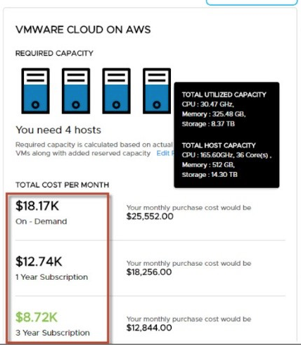 How to run a VMware Cloud on AWS Assessment | | VMtoCloud com
